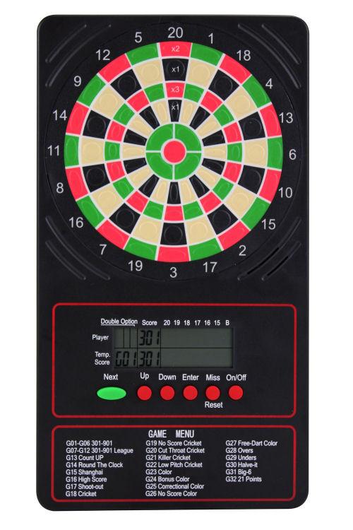 cricket dart rechner